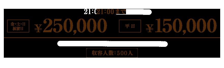 大阪アメリカ村くらぶジュールのイベントホールレンタル料金