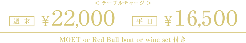 大阪アメリカ村クラブJOULEのVIPシステム料金